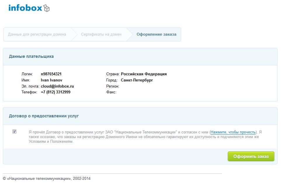статистика регистрации доменов ru